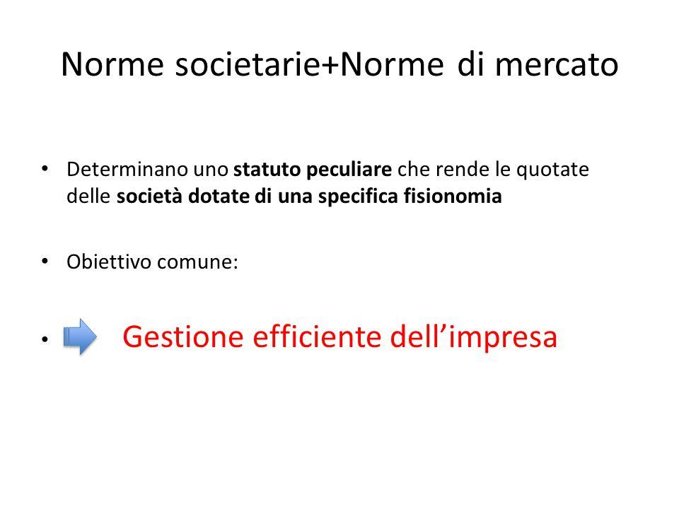 Norme societarie+Norme di mercato