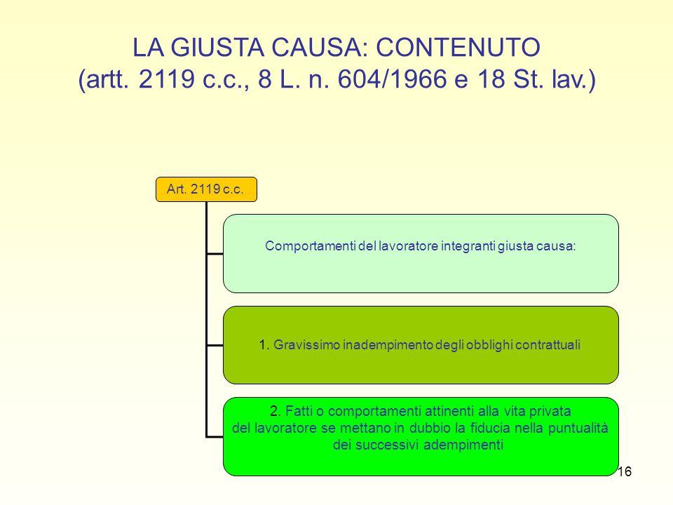 LA GIUSTA CAUSA: CONTENUTO (artt. 2119 c.c., 8 L. n. 604/1966 e 18 St. lav.)