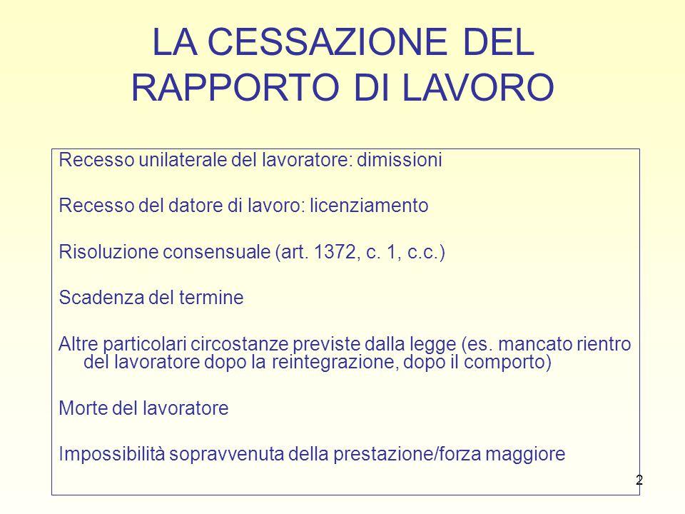 LA CESSAZIONE DEL RAPPORTO DI LAVORO