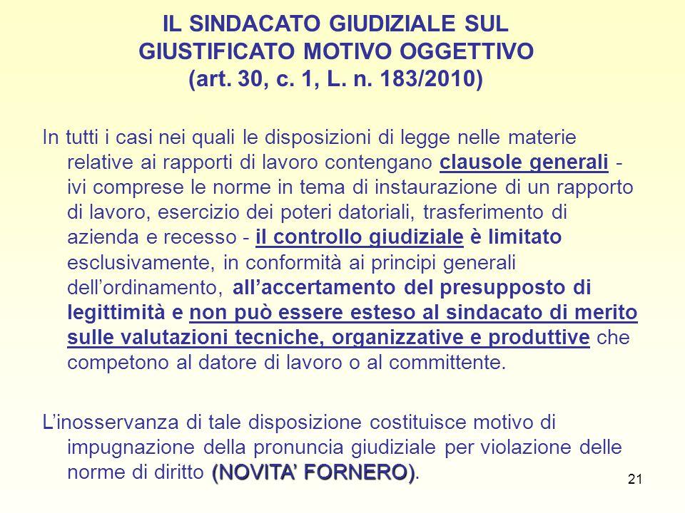 IL SINDACATO GIUDIZIALE SUL GIUSTIFICATO MOTIVO OGGETTIVO (art. 30, c