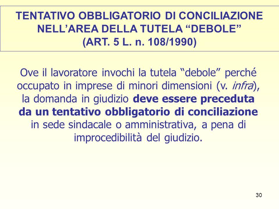 TENTATIVO OBBLIGATORIO DI CONCILIAZIONE NELL'AREA DELLA TUTELA DEBOLE (ART. 5 L. n. 108/1990)