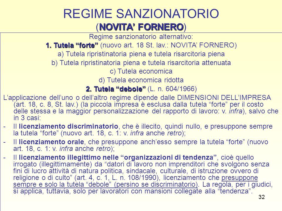 REGIME SANZIONATORIO (NOVITA' FORNERO)
