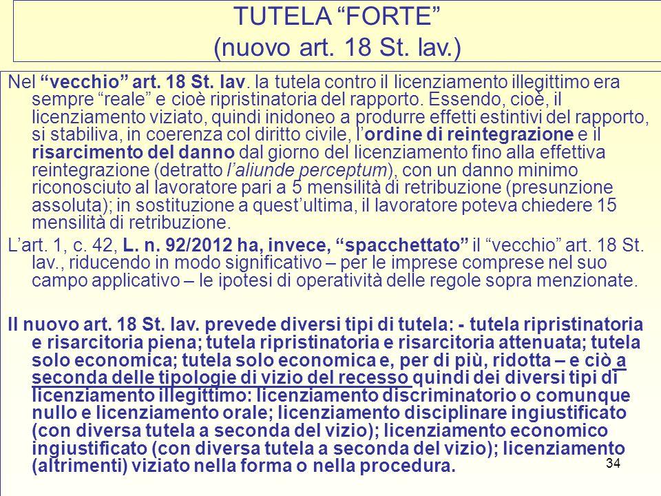 TUTELA FORTE (nuovo art. 18 St. lav.)