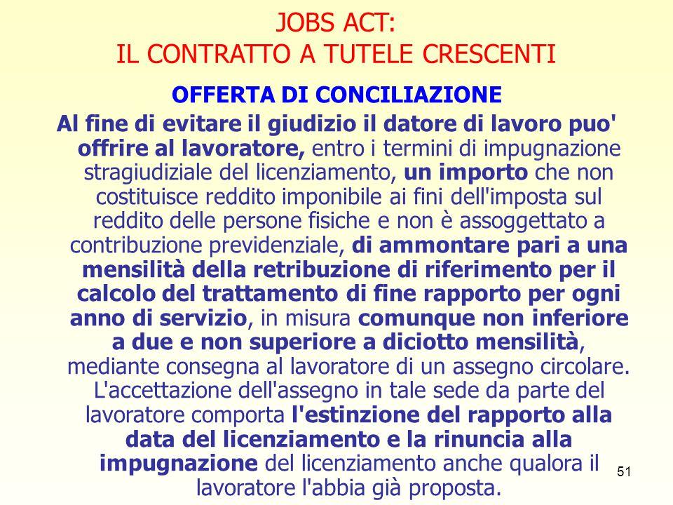 OFFERTA DI CONCILIAZIONE