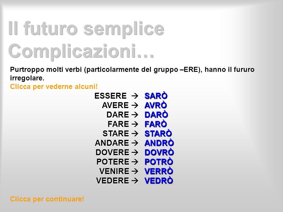 Il futuro semplice Complicazioni…