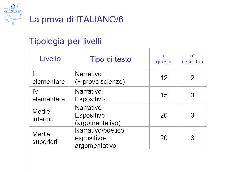 La prova di ITALIANO/6 Tipologia per livelli Livello Tipo di testo II