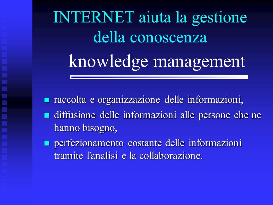 INTERNET aiuta la gestione della conoscenza