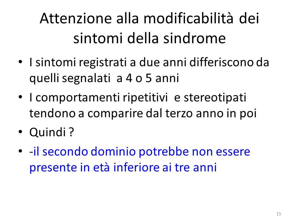 Attenzione alla modificabilità dei sintomi della sindrome