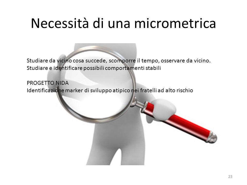 Necessità di una micrometrica