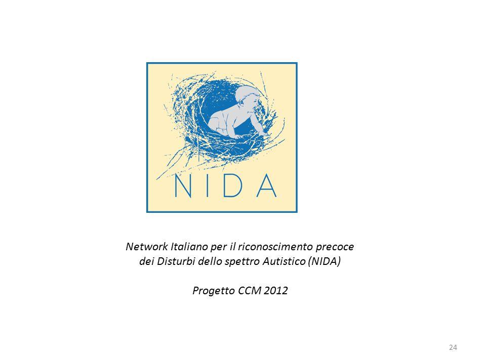 Network Italiano per il riconoscimento precoce
