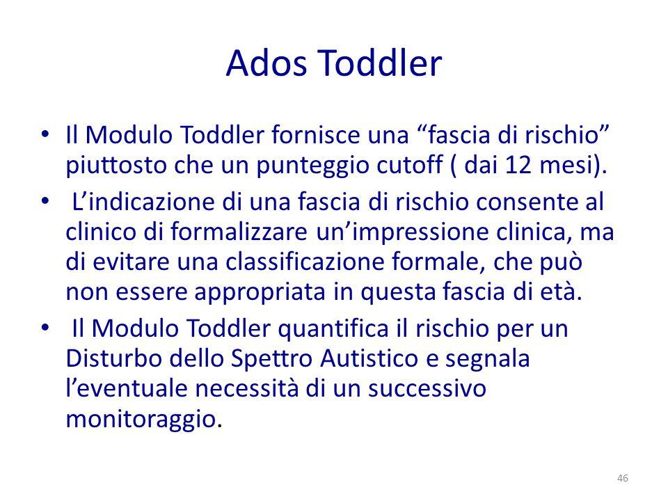 Ados Toddler Il Modulo Toddler fornisce una fascia di rischio piuttosto che un punteggio cutoff ( dai 12 mesi).