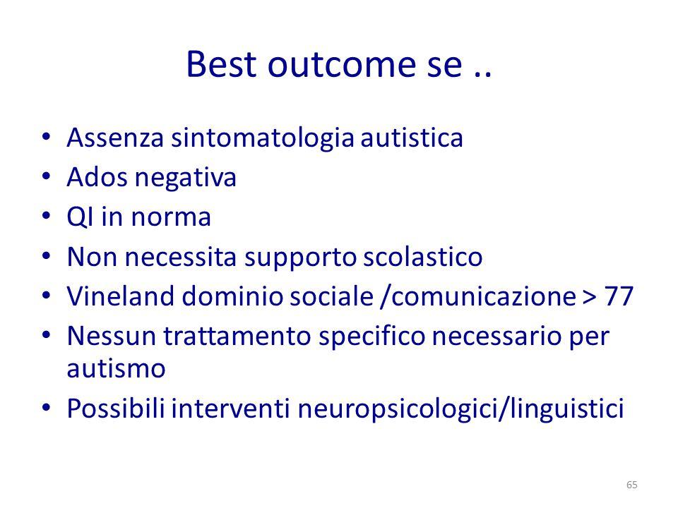 Best outcome se .. Assenza sintomatologia autistica Ados negativa