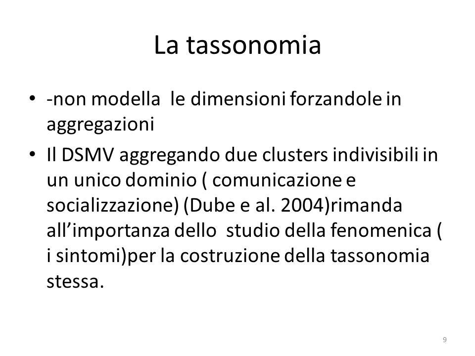 La tassonomia -non modella le dimensioni forzandole in aggregazioni