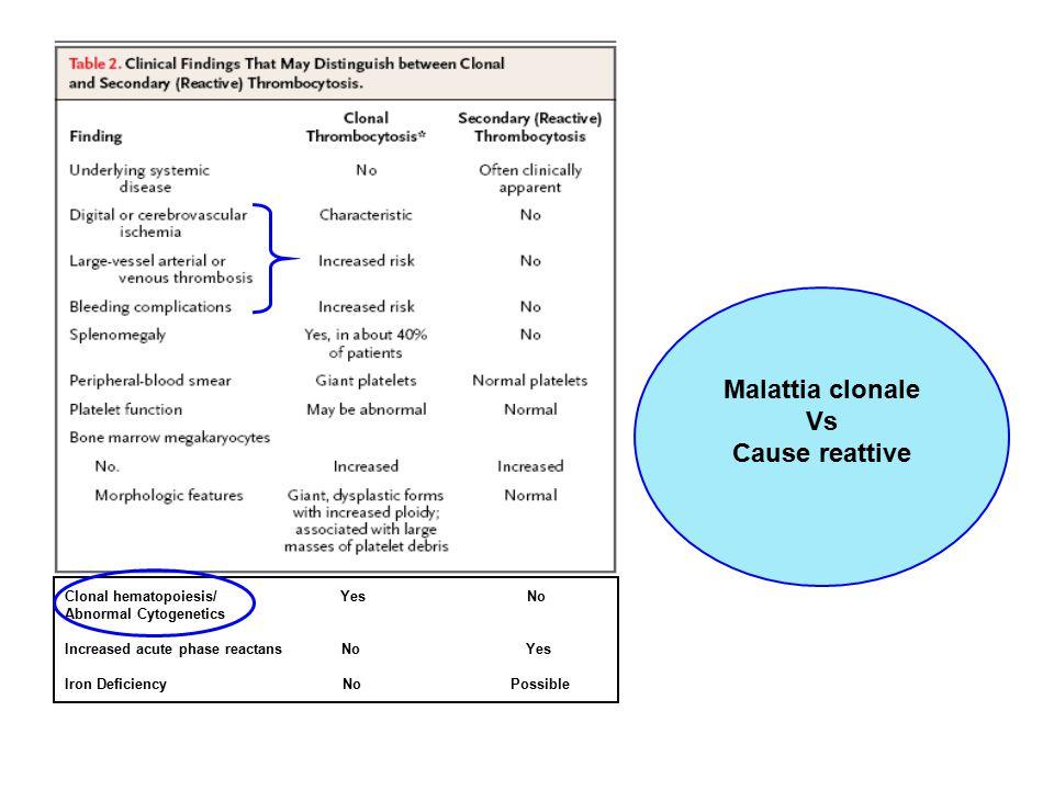 Malattia clonale Vs Cause reattive