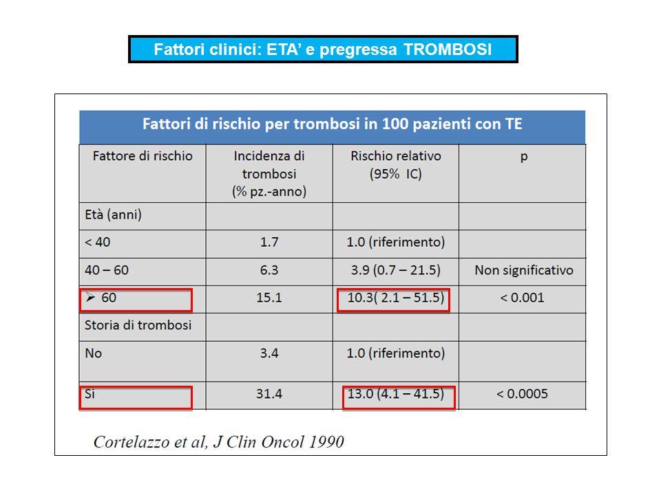 Fattori clinici: ETA' e pregressa TROMBOSI