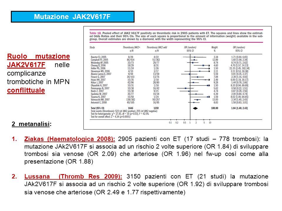 Mutazione JAK2V617F Ruolo mutazione JAK2V617F nelle complicanze trombotiche in MPN conflittuale. 2 metanalisi: