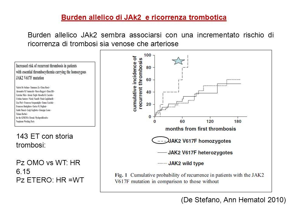 Burden allelico di JAk2 e ricorrenza trombotica