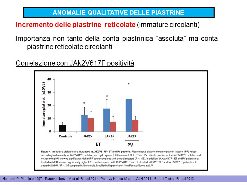ANOMALIE QUALITATIVE DELLE PIASTRINE
