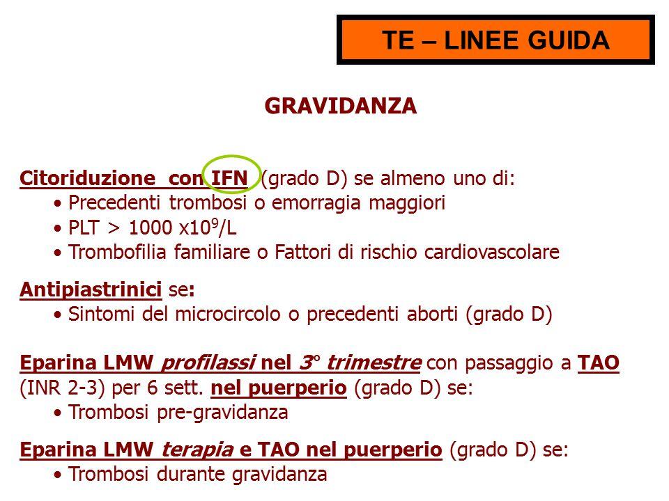TE – LINEE GUIDA GRAVIDANZA