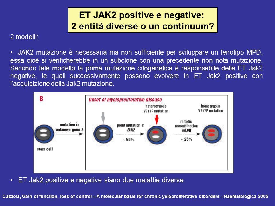 ET JAK2 positive e negative: 2 entità diverse o un continuum