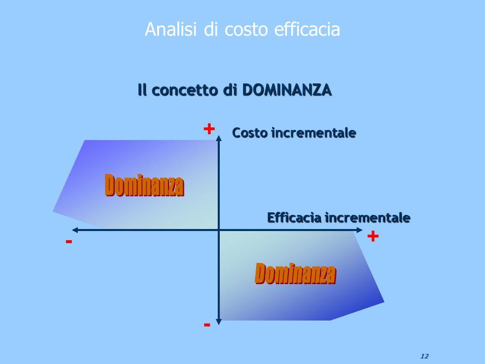 Il concetto di DOMINANZA Efficacia incrementale