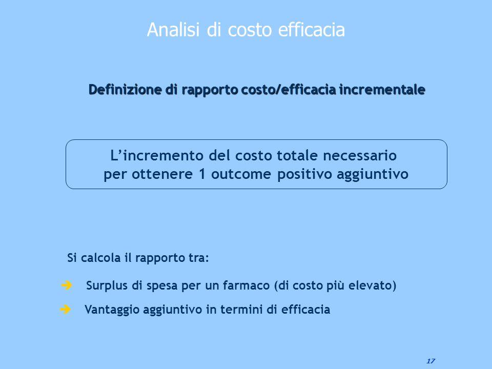Definizione di rapporto costo/efficacia incrementale
