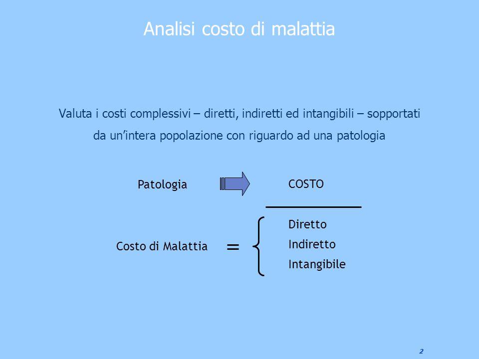 Analisi costo di malattia