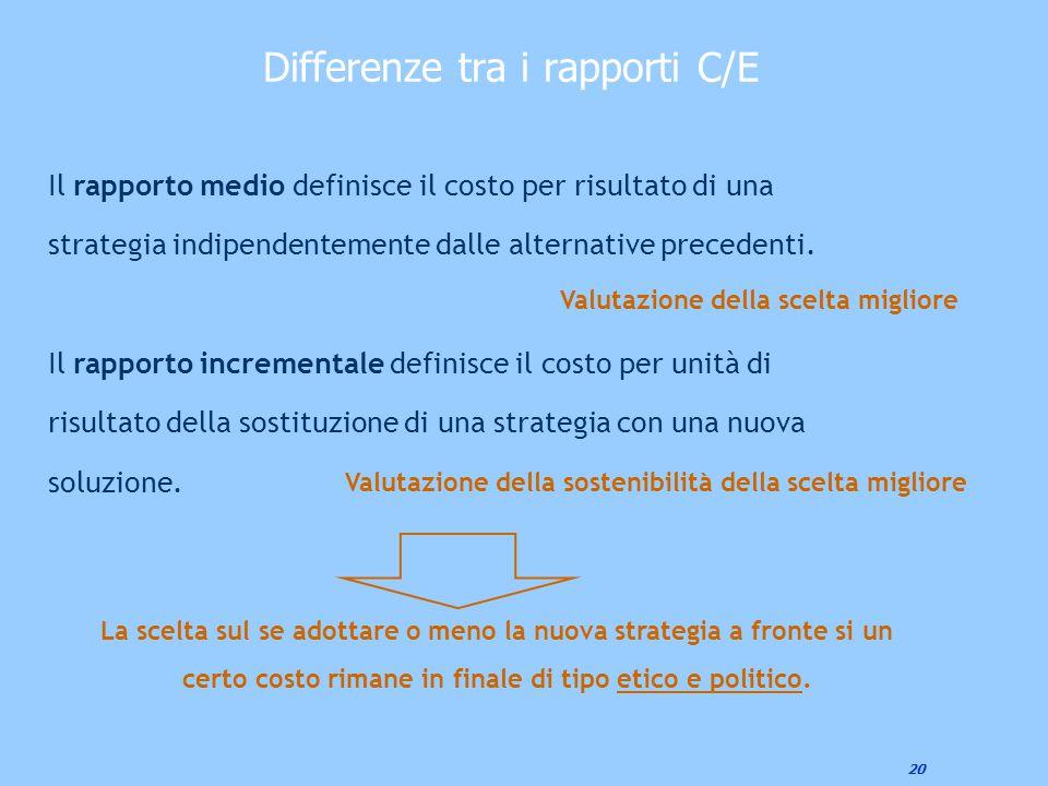 Differenze tra i rapporti C/E