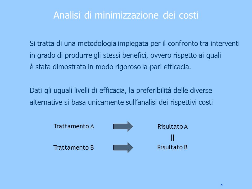Analisi di minimizzazione dei costi