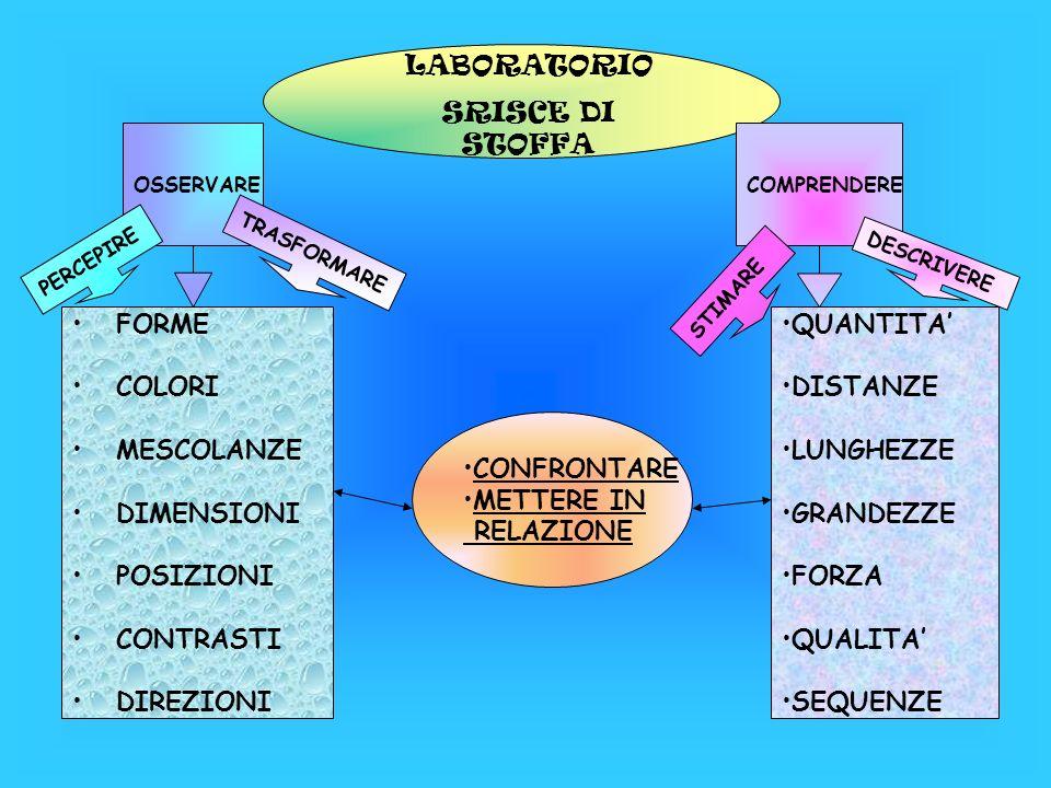LABORATORIO SRISCE DI STOFFA FORME COLORI MESCOLANZE DIMENSIONI