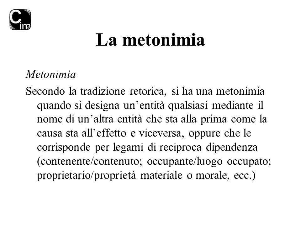 La metonimia Metonimia