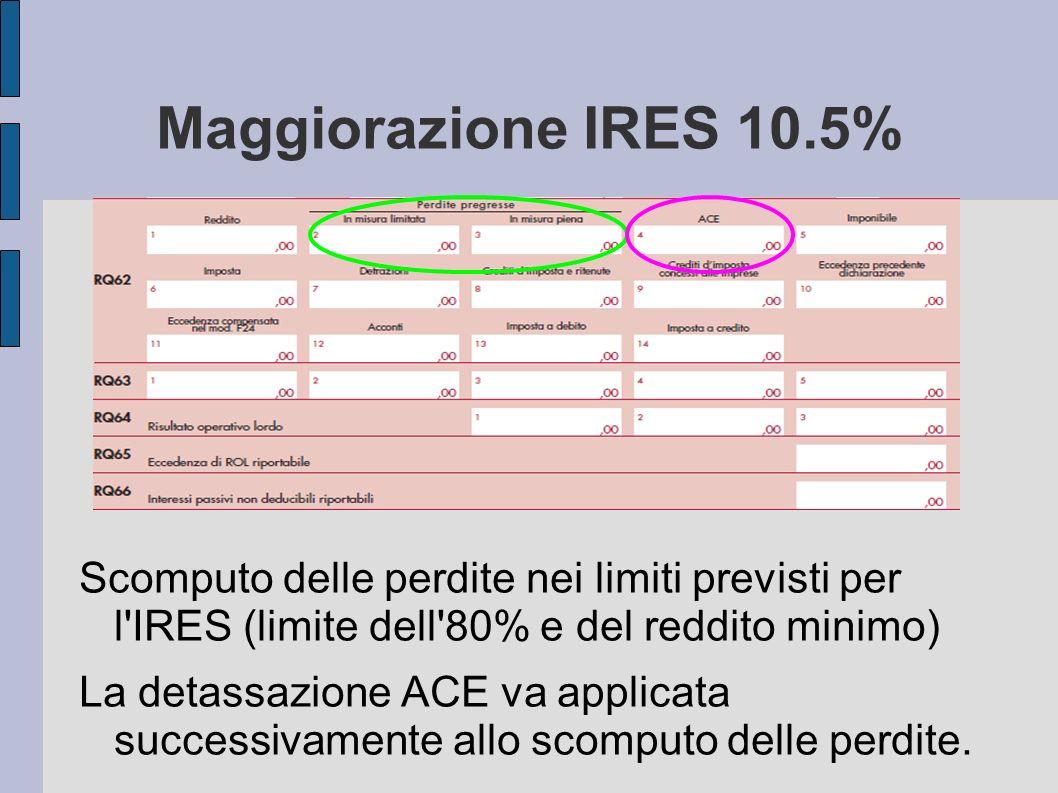 Maggiorazione IRES 10.5% Scomputo delle perdite nei limiti previsti per l IRES (limite dell 80% e del reddito minimo)