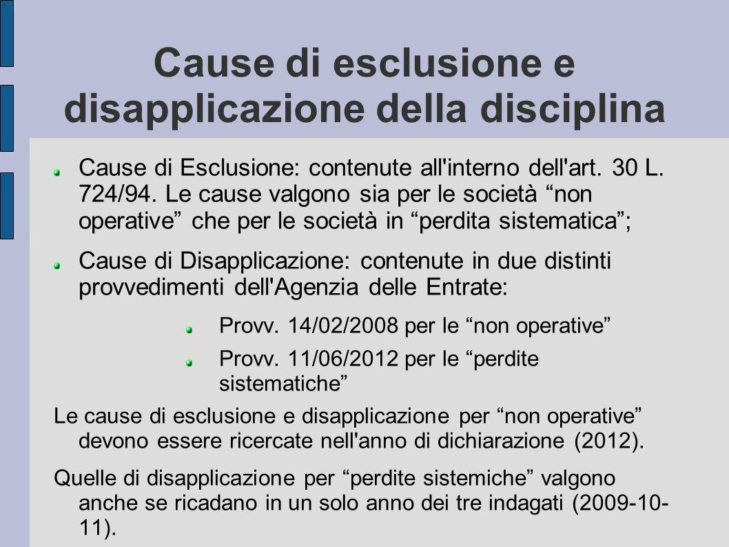 Cause di esclusione e disapplicazione della disciplina