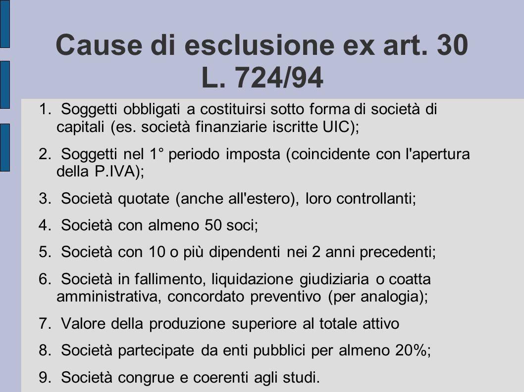 Cause di esclusione ex art. 30 L. 724/94