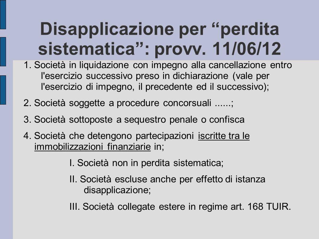 Disapplicazione per perdita sistematica : provv. 11/06/12