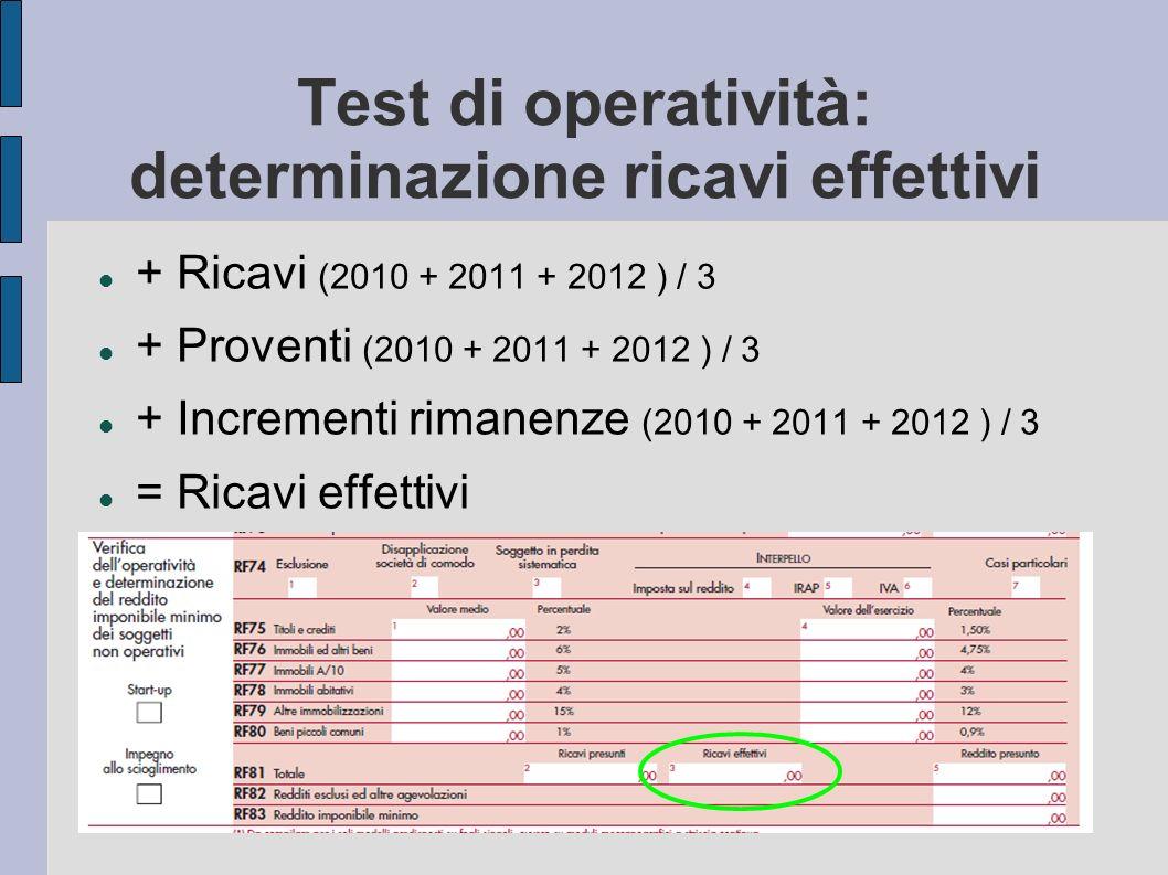 Test di operatività: determinazione ricavi effettivi