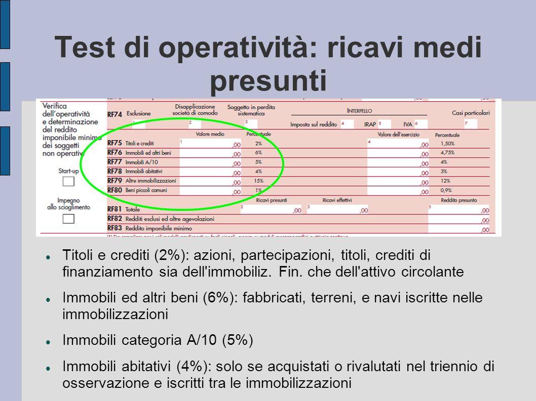 Test di operatività: ricavi medi presunti