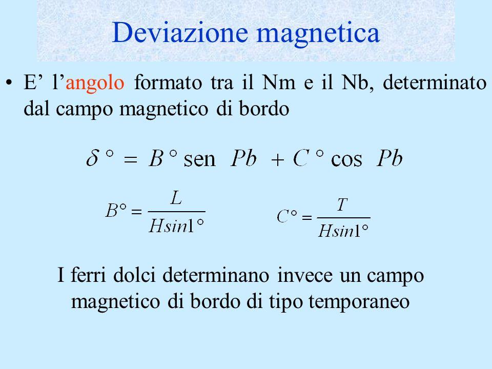 Deviazione magnetica E' l'angolo formato tra il Nm e il Nb, determinato dal campo magnetico di bordo.