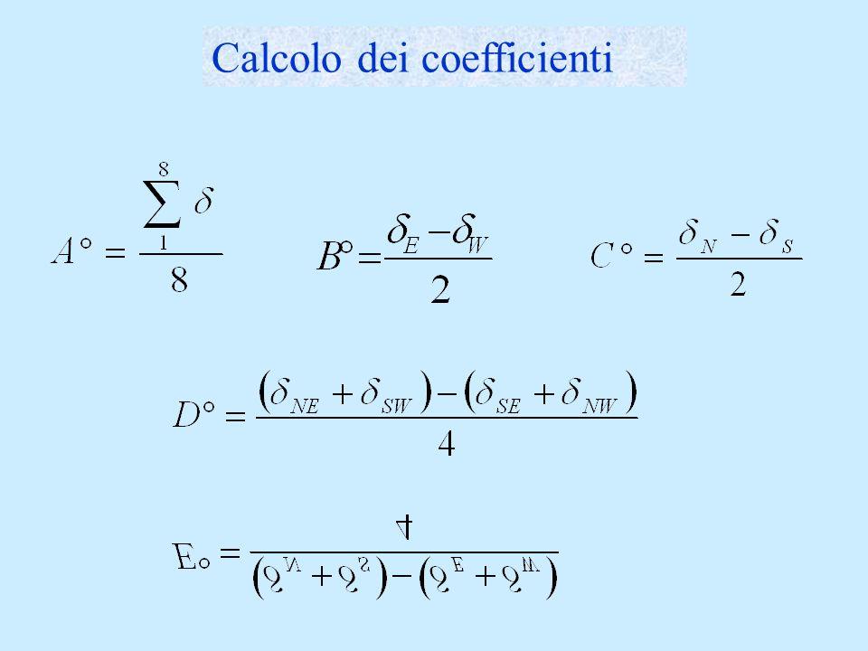 Calcolo dei coefficienti