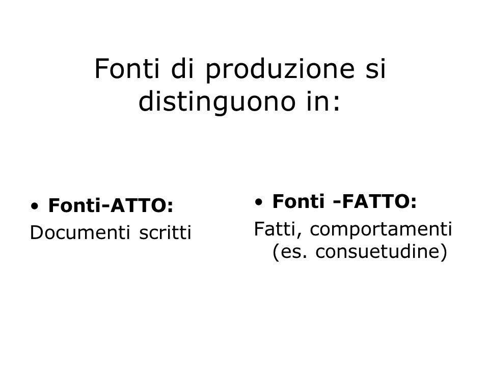 Fonti di produzione si distinguono in: