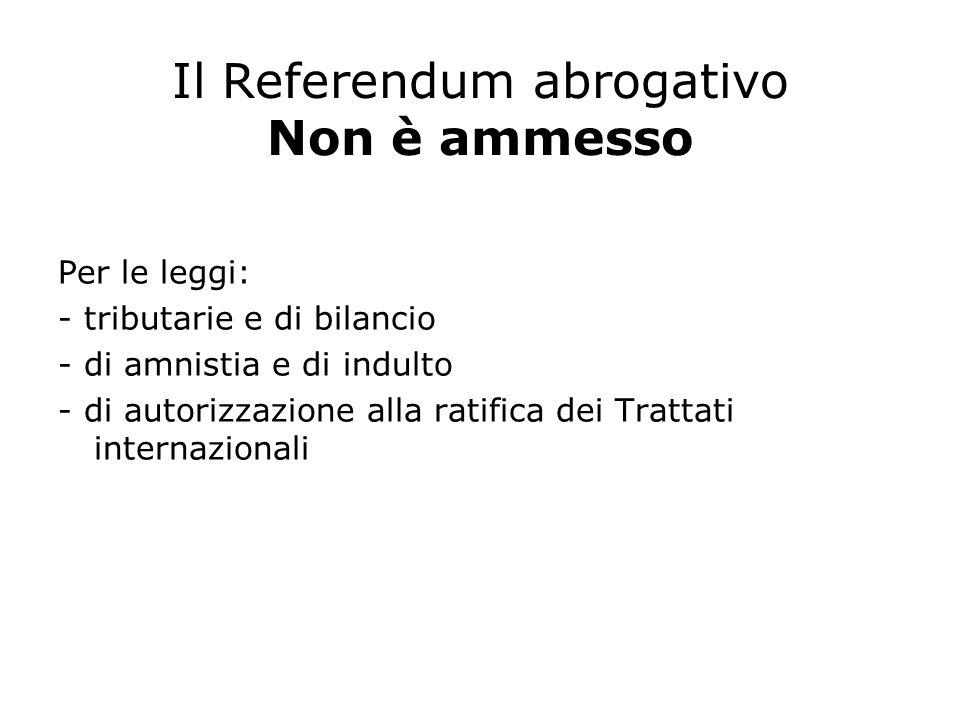 Il Referendum abrogativo Non è ammesso