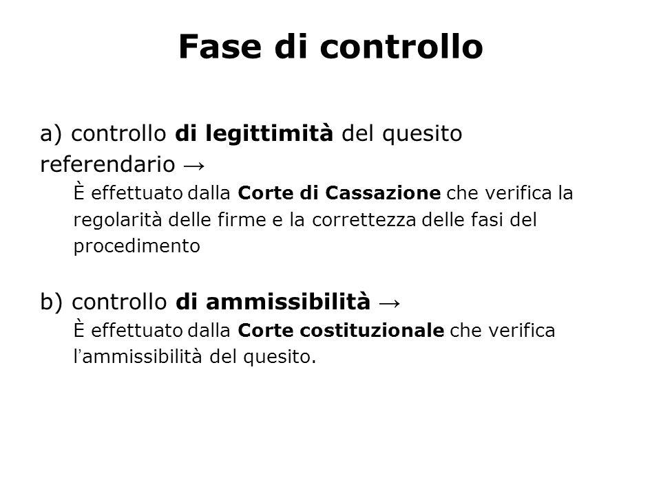 Fase di controllo a) controllo di legittimità del quesito