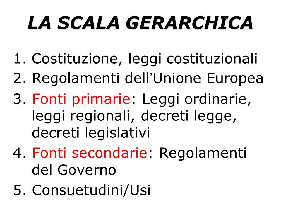 LA SCALA GERARCHICA Costituzione, leggi costituzionali