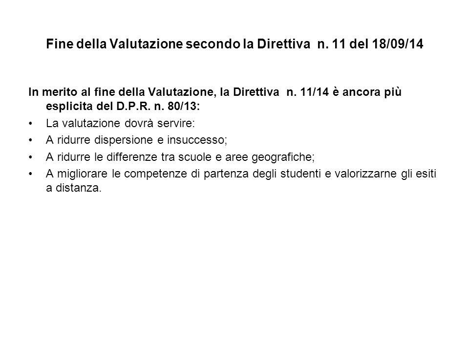 Fine della Valutazione secondo la Direttiva n. 11 del 18/09/14