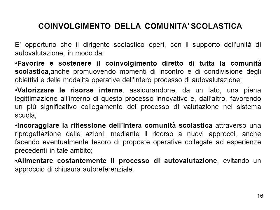 COINVOLGIMENTO DELLA COMUNITA' SCOLASTICA