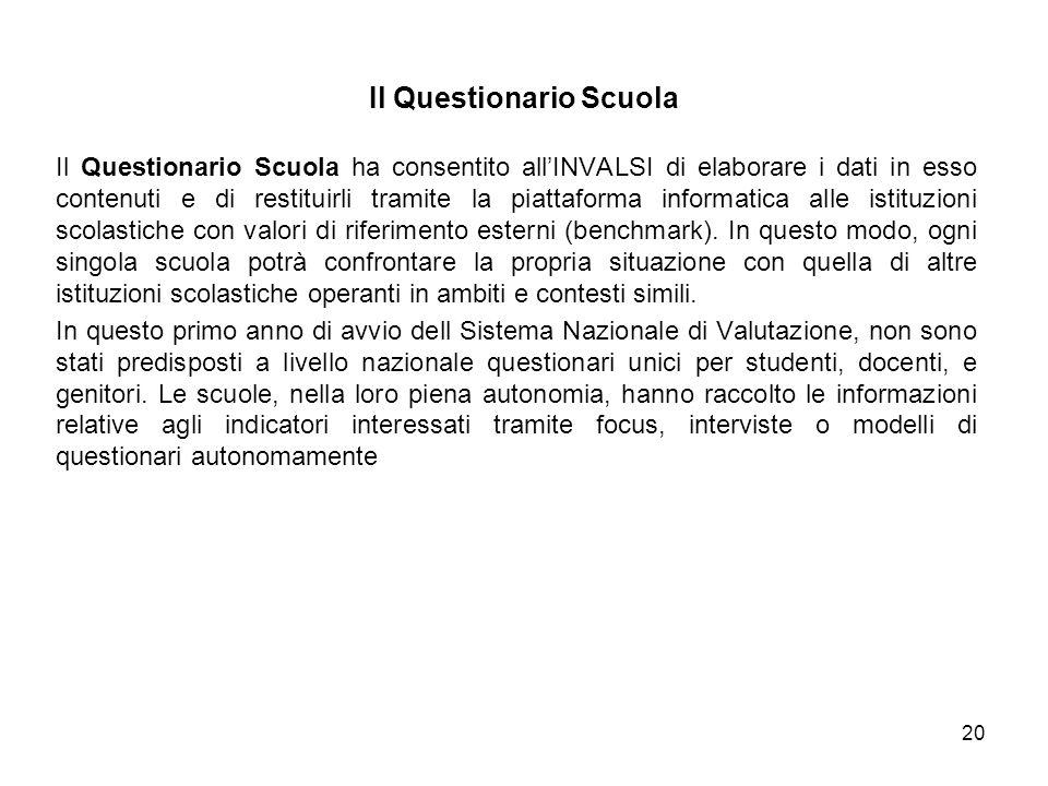 Il Questionario Scuola