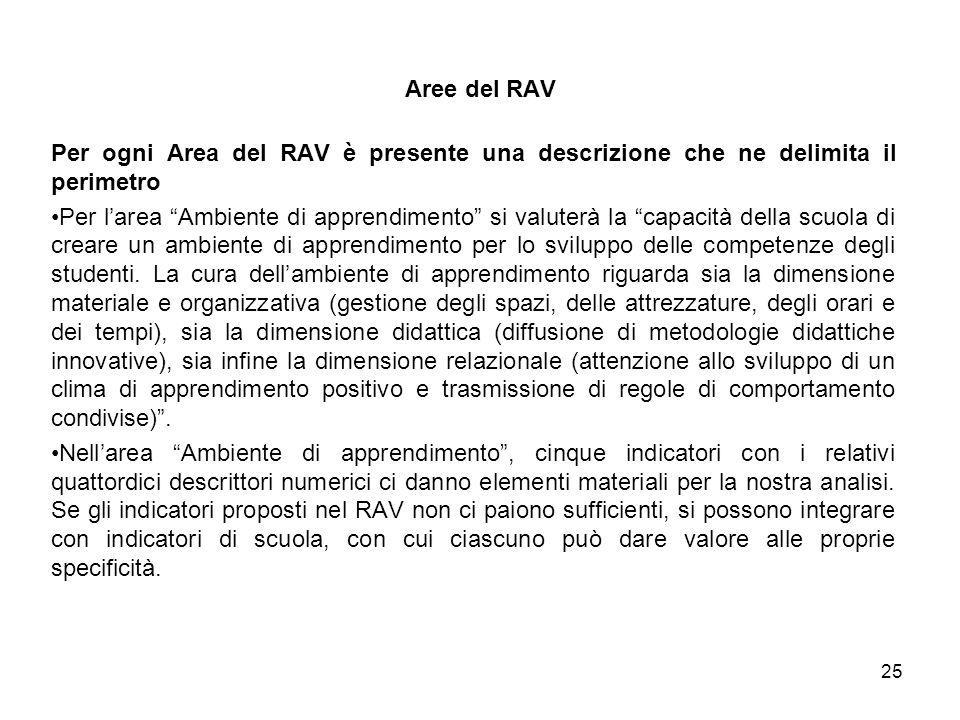 Aree del RAV Per ogni Area del RAV è presente una descrizione che ne delimita il perimetro.