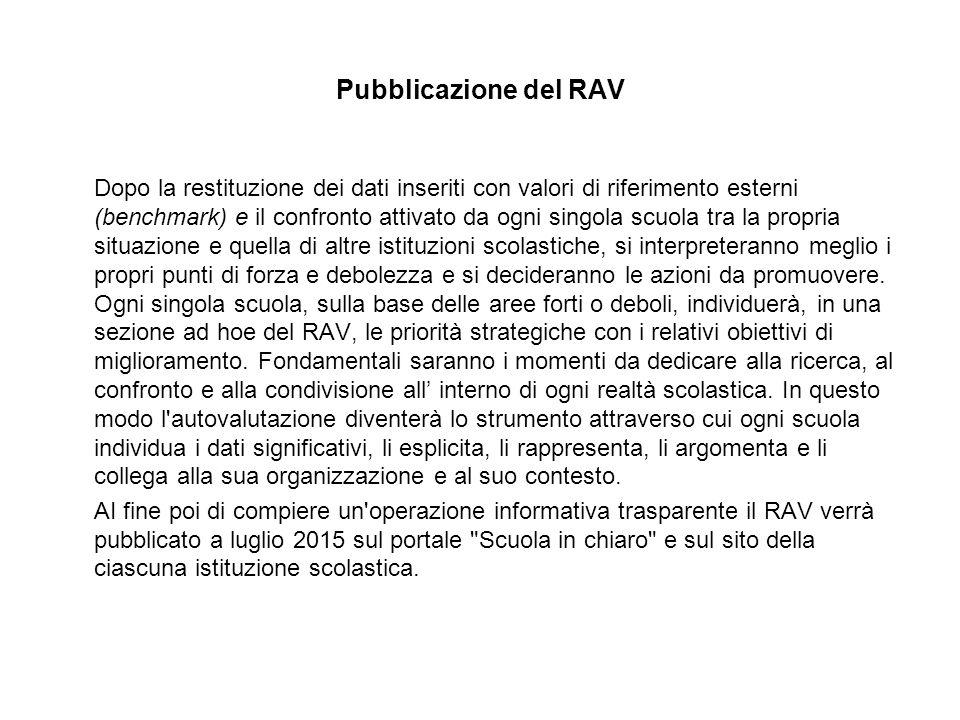 Pubblicazione del RAV