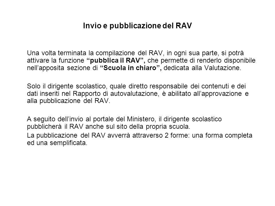 Invio e pubblicazione del RAV