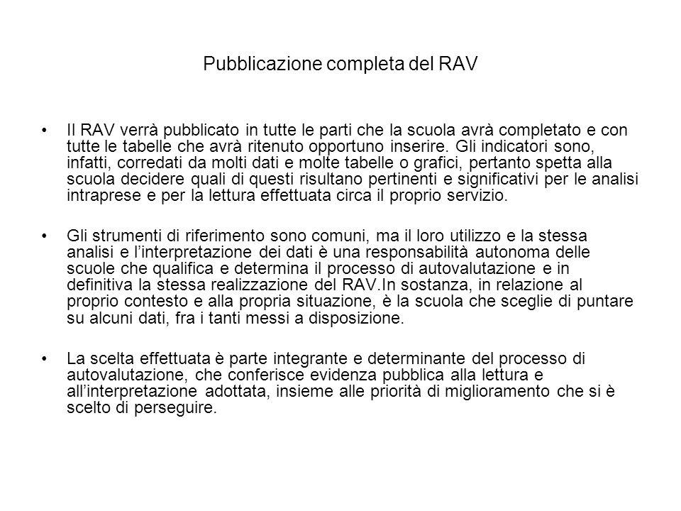 Pubblicazione completa del RAV